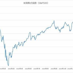 米ドルを円に交換しないといけないので最近の為替市場の動きを復習し、ニクソン・ショックなんてのも思い出す@鎌倉七里ガ浜