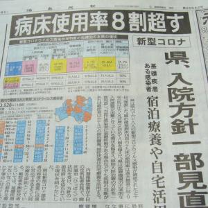 福島県の病床使用率が・・・
