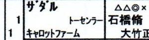 【サイン読み】 菊花賞の予想