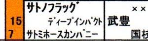 【サイン読み】 日本ダービーの予想