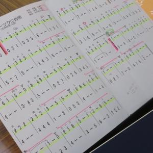 有乃佳大正琴 1/13弾き初め Part4♪〜