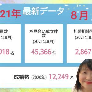 2021年8月会員数が72198名~全国の結婚相談所2867社の総数~