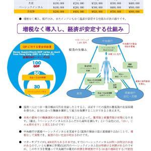 これで毎月10万円もらいましょう♪