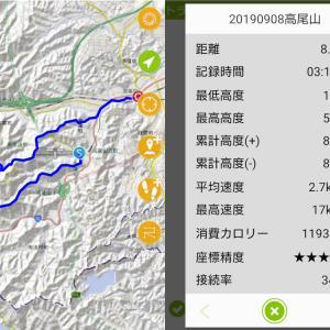 久しぶりの山歩き。台風直前の高尾山へ。
