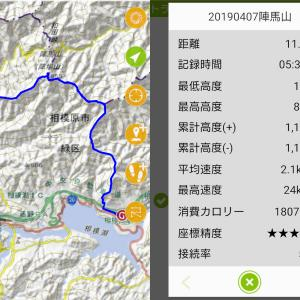 冬眠終了!今シーズンは陣馬山から、ゆるーり始動。