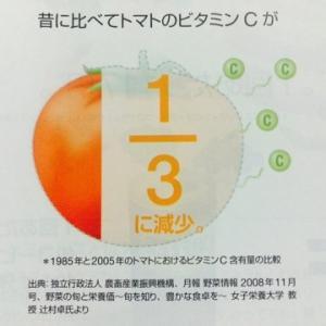 サプリメントをうまく使う【10/37】