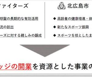スポーツ・コミュニティin北広島「リアル野球盤事業」について