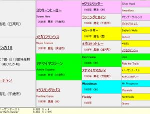 2019ユニオン募集馬検討中(2)