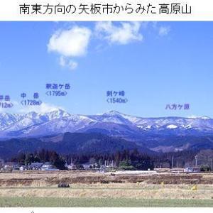 「縄文ノート44 神名火山(神那霊山)信仰と黒曜石」の紹介