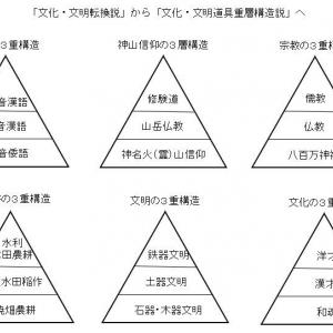 「縄文ノート58 多重構造の日本文化・文明論」の紹介