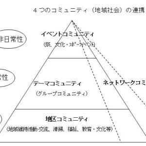 「縄文ノート72 共同体文明論」の紹介