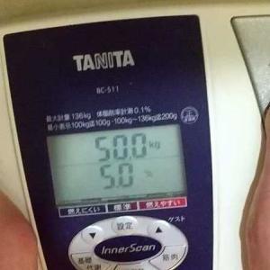 暑くなると体重がヤバイ(@@;