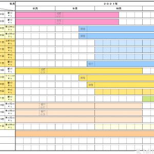 9/15 新規野菜の栽培を追加するにあたり、「栽培計画表」を見直しました!!