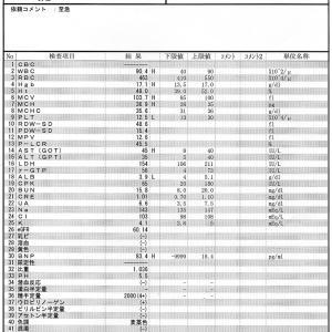 検査結果、2020/10/02