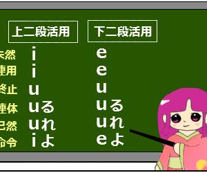 【若紫18-3】古文単語「据う」
