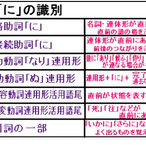 【若紫26-2】☆「に」の簡単な見分け方☆