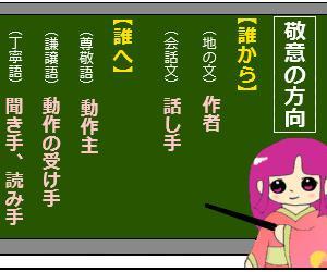 【若紫23-3】古文単語「のたまふ」