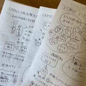 うるおい漢方専門家・御子柴さんの8日間ライブセミナーを受講!