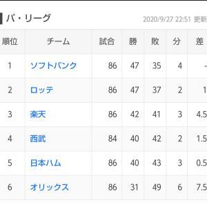 ☆パ・リーグ 最新順位☆