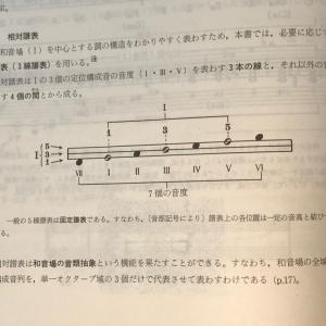 数値音楽(046)相対譜表の存在