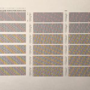 数値音楽(051)コード進行パターン