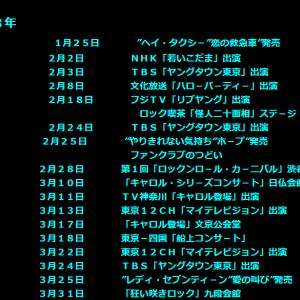 2/28 今日は何の日 1st R&R Carnival 渋谷公会堂