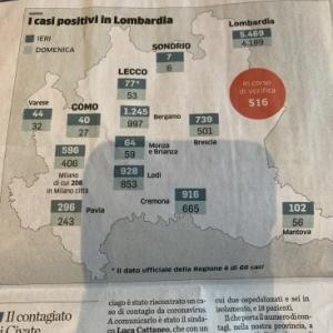 北イタリアのコロナウィルス状況・文化とも戦う。ついに外出困難に。
