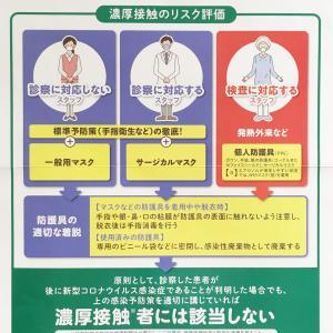 距離をあけるやマスクをすることに感染予防効果あり コロナウイルス対策に ケアネットさんから