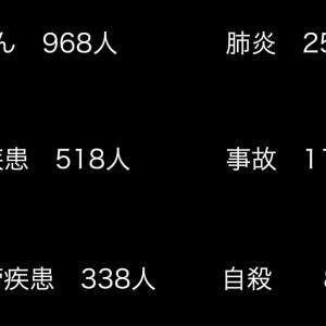 3279 あなたにも絶対関係が有るこの数字 藤原ひろのぶさんのブログ
