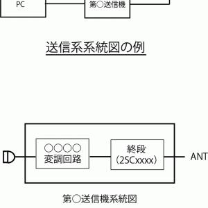 送信系系統図と送信機系統図