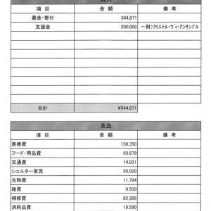 収支報告~令和2年6月度~