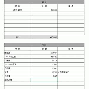 収支報告~令和3年3月分~ と 命と向き合う日々