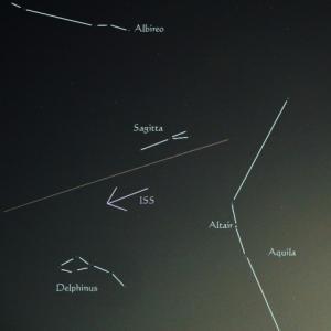 ISSと夏の小さな星座たち