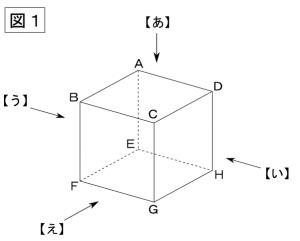 立体図形の体積 第52問 (投影図) (聖光学院中学 2020年(令和2年度) 算数)