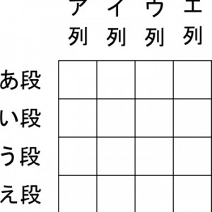 A、B、C、Dの文字は、どこに入る?(慶應義塾湘南藤沢中等部 2017年)