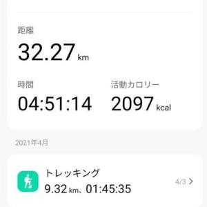 やっと走ったのでシャオミ Mi Watchランニング機能レビュー2