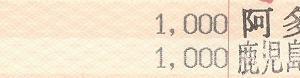 旅行貯金の記録(12月分)