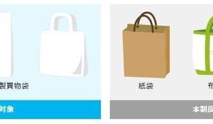プラスチック製買物袋の有料化