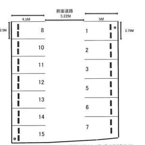 谷津3丁目新設駐車場!