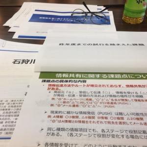 水害タイムライン検討会
