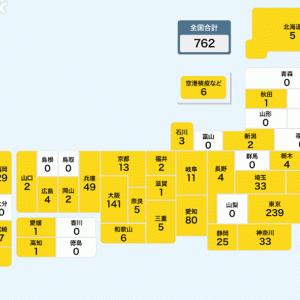 7月26日 新たに確認された感染者数(NHKまとめ)ほか