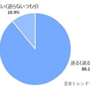 元気にしていますか? ~コロナ禍の年賀状事情~ / NHKNews Up