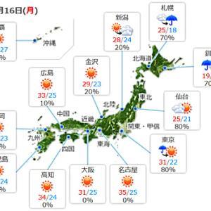 【今日は午前中、雨みたいです】しかも蒸し暑い一日みたいですね