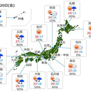 【今日は西から下り坂の天気】みたいですね。