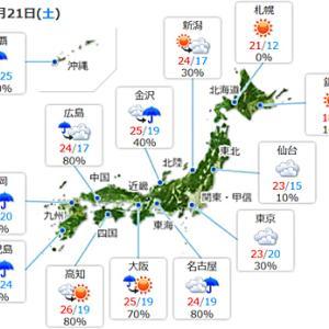 【今日は下り坂の天気】そのうえ、寒いくらいの気温ですね