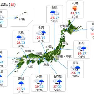 【今日は雨の一日】になりそうですね。