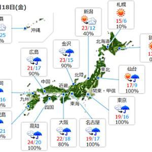 【今日は全国的にグズついた天気】みたいですね。うーーーむ