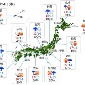 【今日は天気の変化が忙しい感じです】しかも次第に寒くなりそうで・・・
