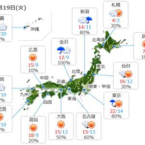【今日は天気回復のようです】暖かくなるようで・・・・