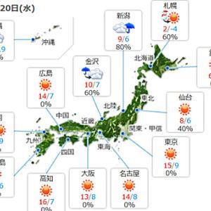 【今日はイイ天気】みたいですが・・・・寒い一日になりそうです。